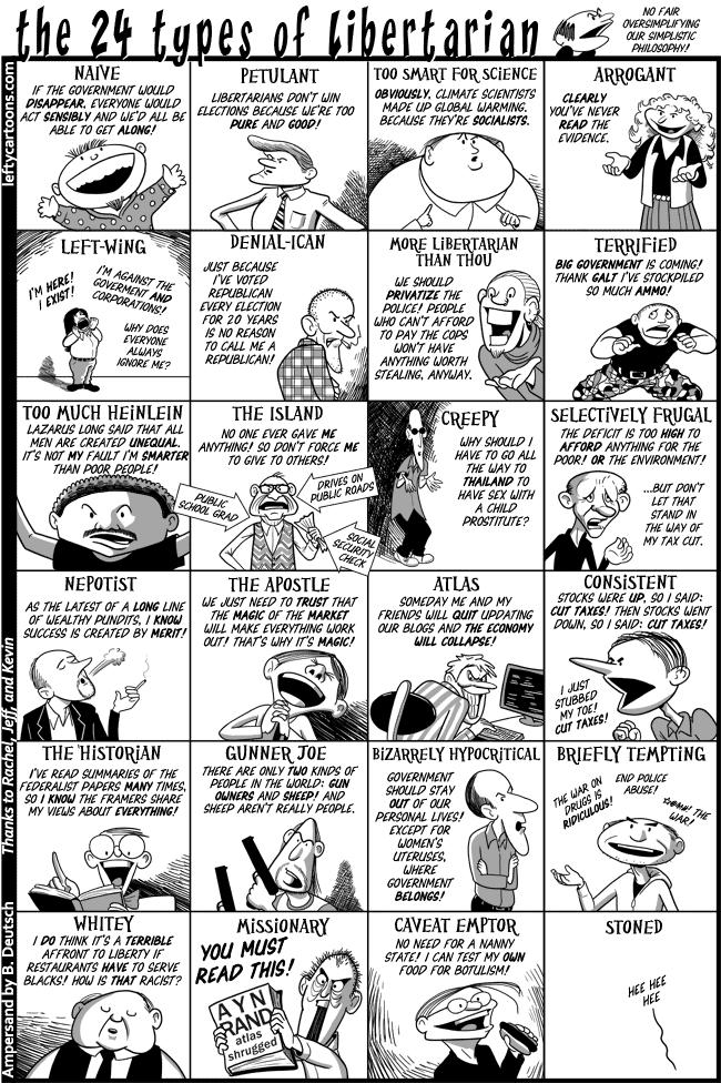 types_of_libertarian1